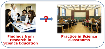 instructional practices in education